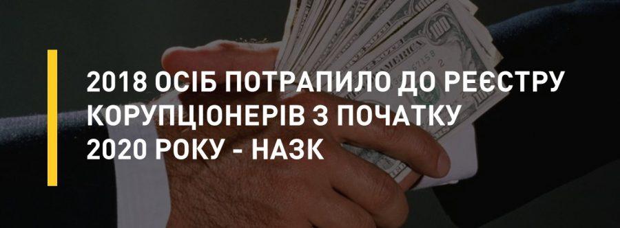 2018 осіб потрапило до Реєстру корупціонерів з початку 2020 року – НАЗК