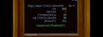Верховна Рада прийняла законопроєкти, які відновлюють повноваження НАЗК. Коментар Агентства